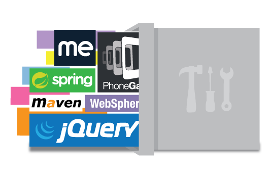 WebSphere IDE plus more technologies for Java EE developmet