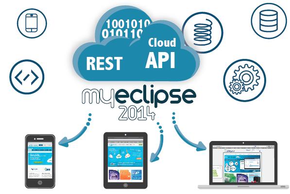 ME2014_REST_API