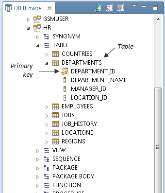 Browsing database table data