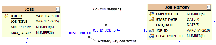 example_entity_relationship