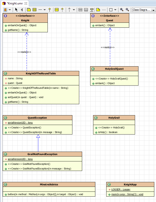 UML class diagram of Knight application