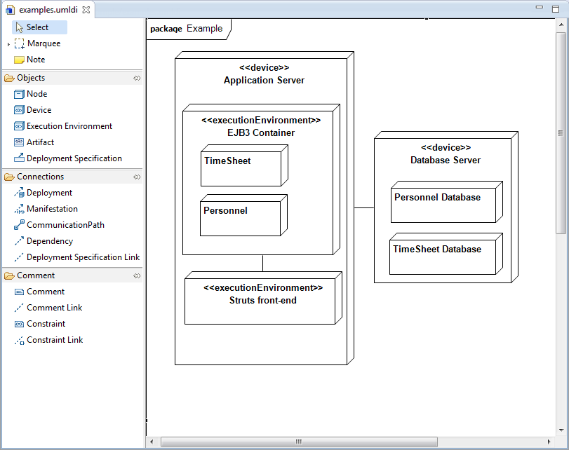 Deployment diagram for online shopping project report