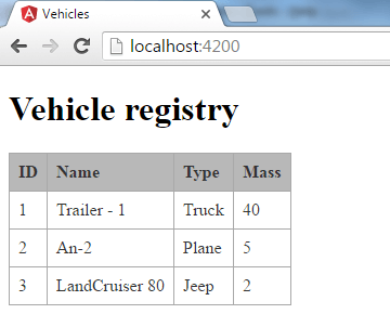 vehiclereglist