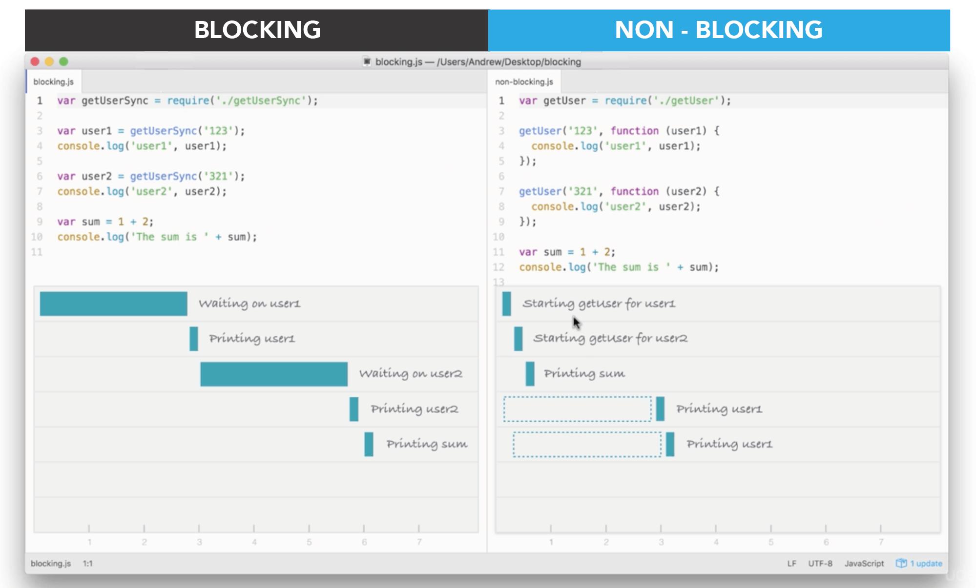 blocking-non-blocking-image