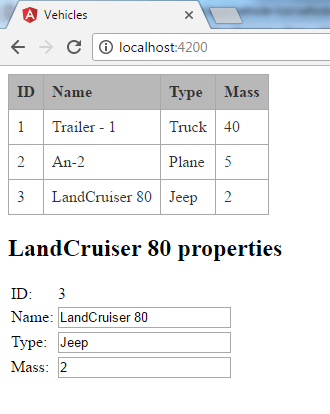 vehicles-land-cruiser-80-properties